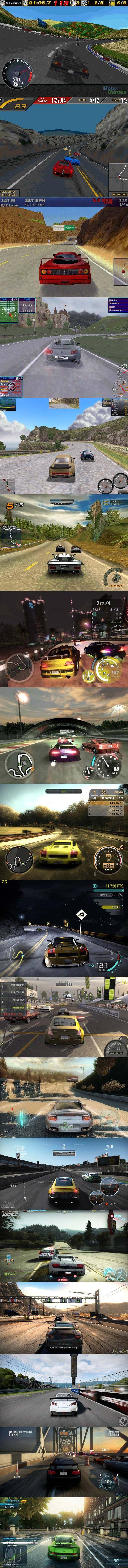 A evolução do game Need For Speed